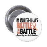 My Battle Too Daughter-In-Law Uterine Cancer