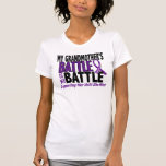 My Battle Too Grandmother Pancreatic Cancer