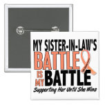 My Battle Too Sister-In-Law Uterine Cancer 15 Cm Square Badge