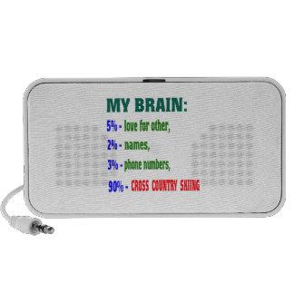 My Brain 90 % Cross Country Skiing. Travelling Speakers