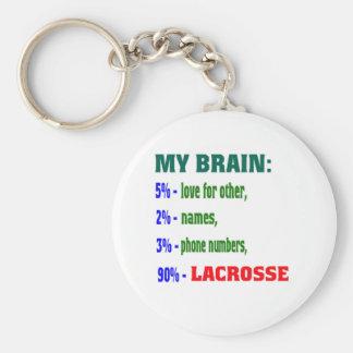 My Brain 90 % Lacrosse. Keychain
