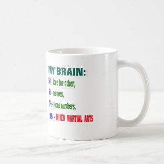 My Brain 90 % Mixed Martial Arts. Coffee Mug
