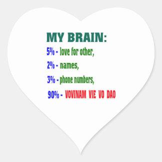 My Brain 90 % Vovinam vie vo dao. Sticker