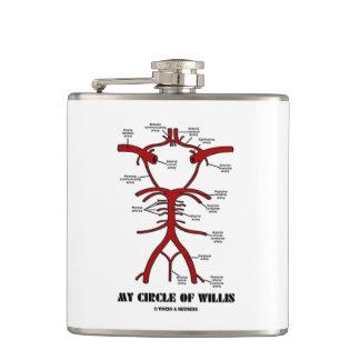 My Circle Of Willis Anatomical Blood Circulation Hip Flask