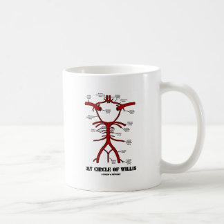 My Circle Of Willis (Arteries Anatomical Humor) Mug
