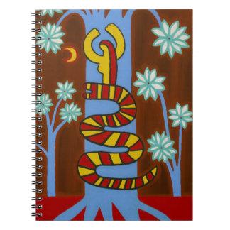 My Favourite Landscape 2006 Notebooks