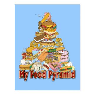 My Food Pyramid ~ Junk Food Snacks Post Card