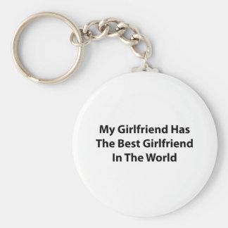 My Girlfriend Keychain (Classic)