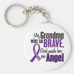 My Grandma Is An Angel Pancreatic Cancer