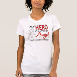 My Hero Is My Angel Lung Cancer