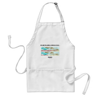 My Life Follows A Certain Cycle... Period. Apron
