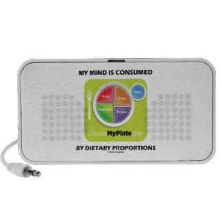 My Mind Is Consumed By Dietary Proportions PC Speakers