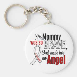 My Mommy Is An Angel Lung Cancer Basic Round Button Key Ring