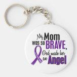 My Mum Is An Angel Pancreatic Cancer