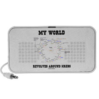 My World Revolves Around Krebs (Energy Cycle) Travelling Speaker