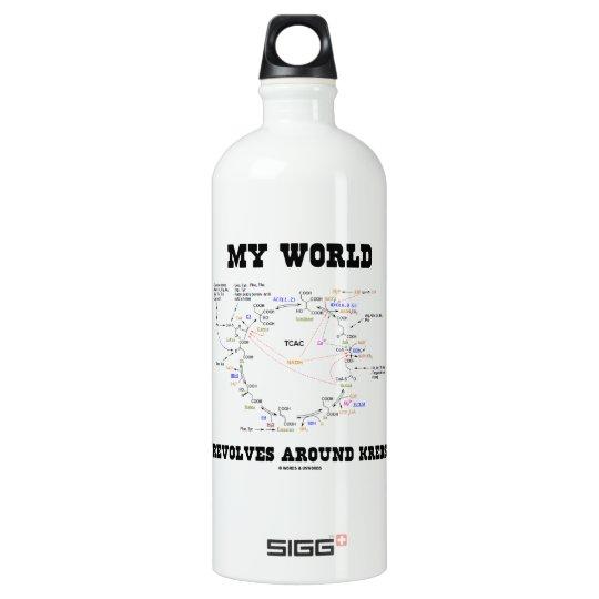 My World Revolves Around Krebs (Energy Cycle) Water