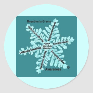 Myasthenia Gravis Awareness Teal Stickers