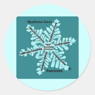 Myasthenia Gravis Awareness Teal Stickers