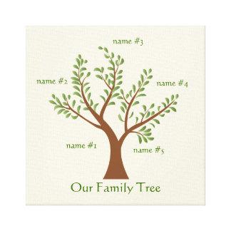 MyPoetTree - Family Tree Canvas Print