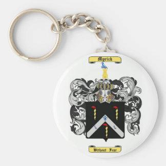 myrick basic round button key ring