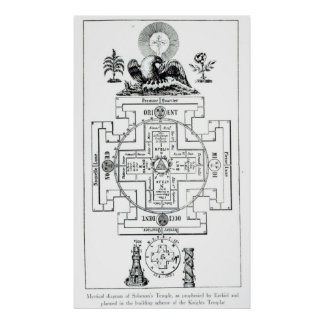 Mystical diagram of Solomon s Print