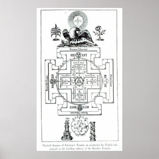 Mystical diagram of Solomon's Print