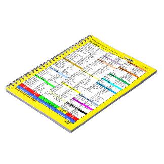 N777Wl Check-List Notebook (80 Pages B&W)