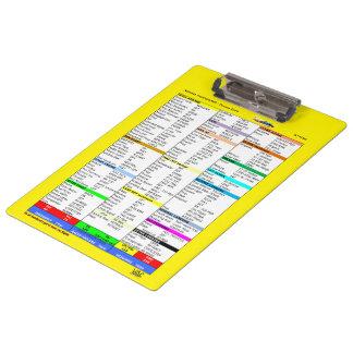 N777WL Checklist Clipboard