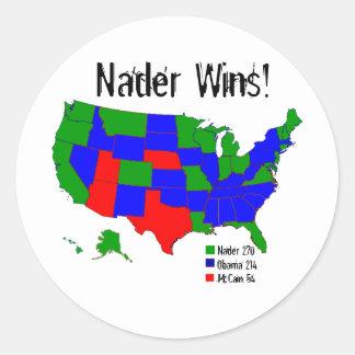 Nader Wins! Classic Round Sticker