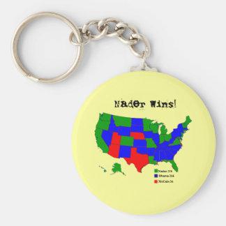 Nader Wins! Basic Round Button Key Ring
