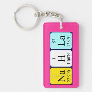 Nahla name gifts gift ideas zazzle uk nahla periodic table name keyring urtaz Image collections