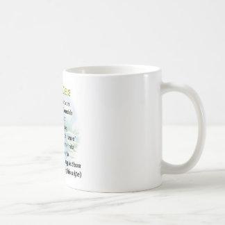Name  Meaning Jennifer Coffee Mug
