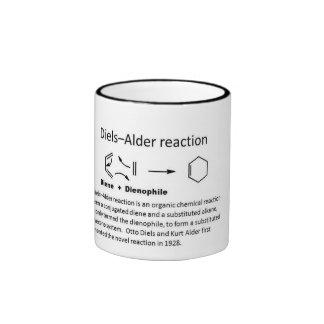 Name Reaction Ringer Mug