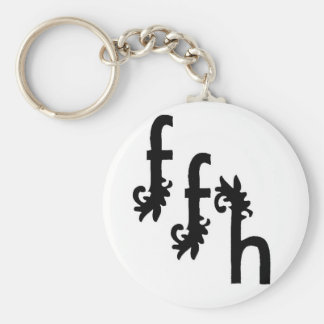 Name Your Keychain