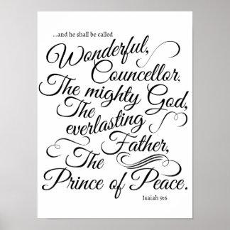 Names of Jesus Christ Poster