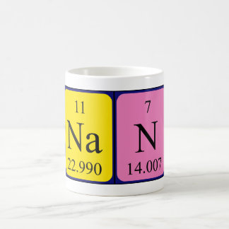 Nan periodic table name mug