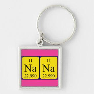 Nana periodic table name keyring