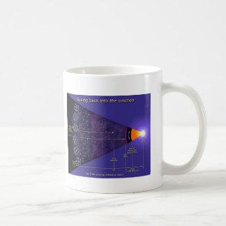 NASA first galaxies illustration/Hubble/Chandra Basic White Mug