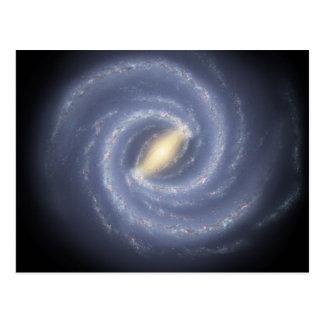 NASA s Road map to the Milky Way Post Card