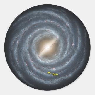 NASAs Sun in the Milky way Stickers