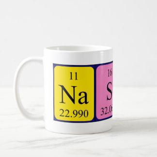 Nasty periodic table name mug