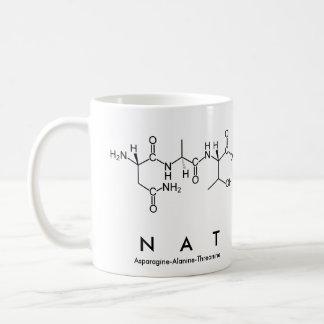 Nat peptide name mug