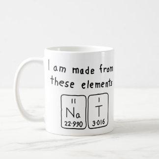 Nat periodic table name mug