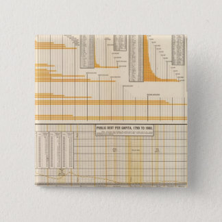 National debt 15 cm square badge