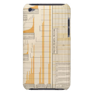 National debt Case-Mate iPod touch case