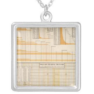National debt square pendant necklace
