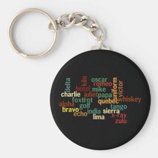 NATO Phonetic Alphabet (Dark Background) Basic Round Button Key Ring