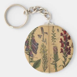 Naturgeschichte des Pflanzenreichs, Eßlingen 1870 Basic Round Button Key Ring