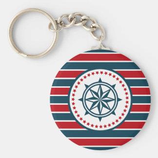 Nautical design key ring