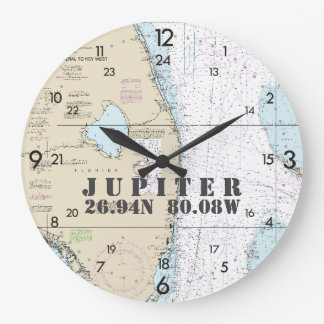 Nautical Latitude Longitude South Florida 24-Hour Clocks